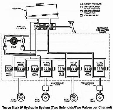 wiring diagram for 1990 suburban alarm wiring diagram 94