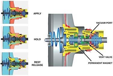 vacuum power assist 1