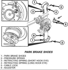 0-4-park-brake-1