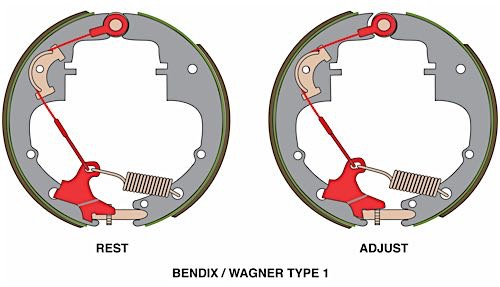 bendix wagner type 1 brake adjusters