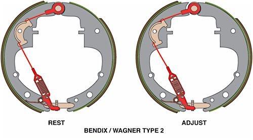 bendix wagner type 2 brake adjusters