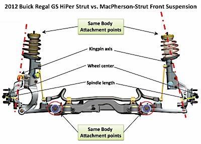 buick regal front suspension