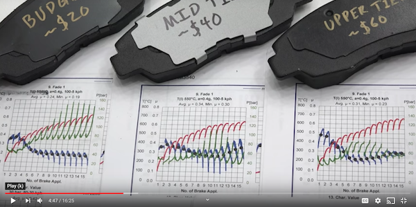 VIDEO: Engineering Explained Tries To Find The Best Brake Pad