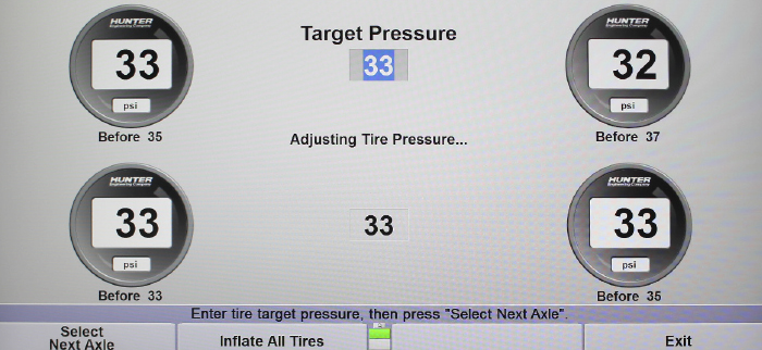 This image has an empty alt attribute; its file name is tire-pressure.jpg