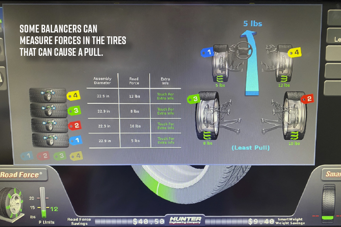 This image has an empty alt attribute; its file name is tire-pull-1.jpg
