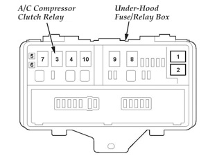 100284AcuraFig2_00000052856 tech tip acura's battery is dead, a c cools poorly 2007 acura rdx fuse box diagram at edmiracle.co