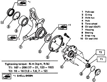 Ford 2002 F350 Front Hub Bearing Diagram