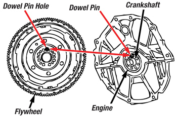 Index further 1999 Dodge Ram 1500 Brake Line Diagram HZYw52Yj9UTWF8J8teq3dS2Fsw zmGDKYcjABVkeBSox ySMJTNofwS4It2QVRSbuI9syP2Fd 7C1C j9h gvoQ in addition S10 Air Pump Location together with Cadillac Sts 2006 Battery Location also T4963514 Need remove dash. on wiring diagram 2002 cadillac deville