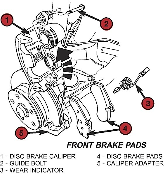 Brake Job On 2000 2006 Mercedes Benz Sprinter Van on wiring diagram for 2008 mercedes sprinter