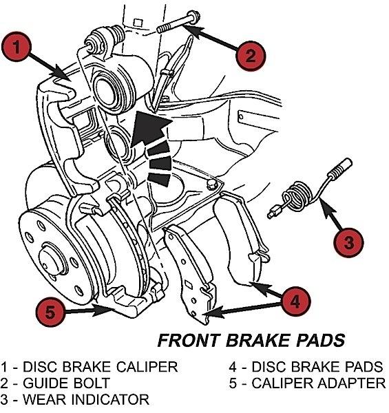 brake job on 2000