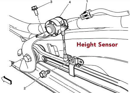 Camshaft Position Sensor Location Envoy on 2002 chevy trailblazer front end parts diagram