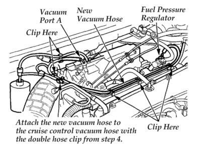 Honda Vacuum Diagram - Wiring Diagram