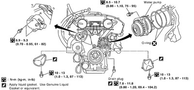 Engine Oil Signs likewise 5 3 Engine Block Coolant Drain Plugs moreover Heat And Air Thermostat Diagram in addition Nissan Maxima Timing Chain Tensioner also Power Steering Cooler Hose Diagram. on tech feature cooling system and water pump service for