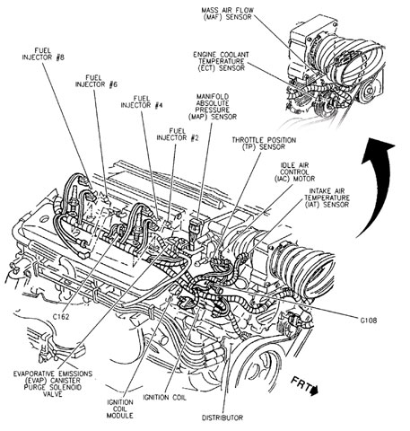 350 lt1 engine diagram 20 6 spikeballclubkoeln de \u2022tech feature cooler heads prevail pouring over gm s lt1 engine rh brakeandfrontend com 1995 lt1