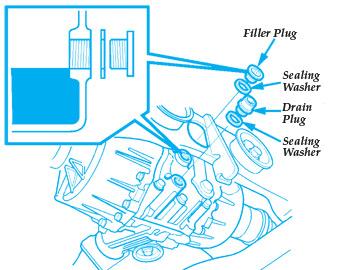 tech tip solving noise judder in honda pilot and ridgeline models rh brakeandfrontend com 2004 honda pilot transmission diagram 2006 honda pilot transmission diagram