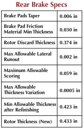 Images of Brake Lining Thickness Chart - #rock-cafe