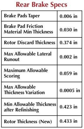 BRAKE JOB: GM H-Body Brake Job