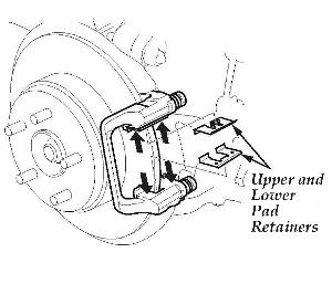 Tech Tip: Honda CR-V Rear Brake Grinding, Thumping or