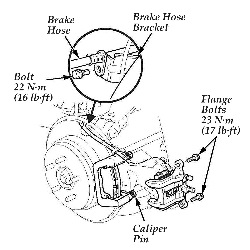 how to change honda 2009 crv front brake pads