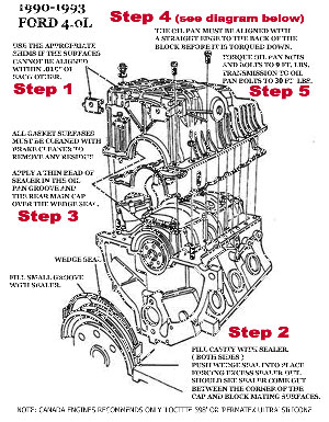 tech tip oil leak repair for 1990 93 4 0l ford v6 engines rh brakeandfrontend com 93 ford ranger 4.0 engine diagram 1993 ford ranger 2.3 engine diagram