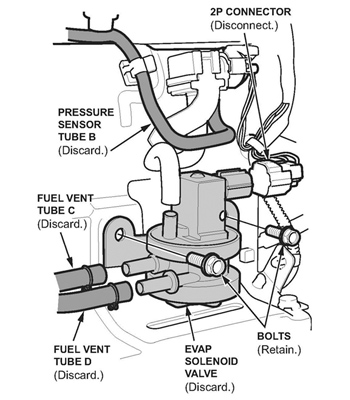 Honda Element Blower Motor Wiring Diagram
