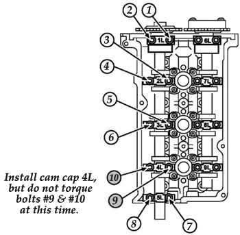 mazda b3 manual best setting instruction guide u2022 rh merchanthelps us Mazda L Engine Mazda Wankel Engine