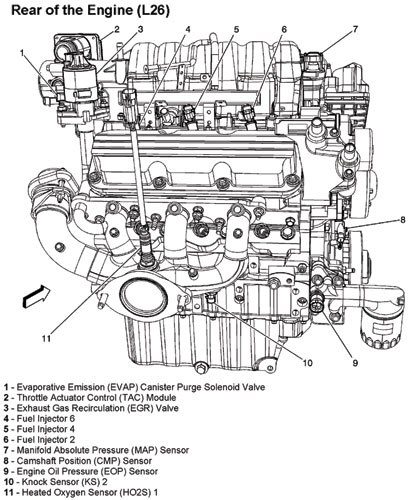 buick century engine diagram basic electrical wiring theory GM 3.1 Engine Diagram