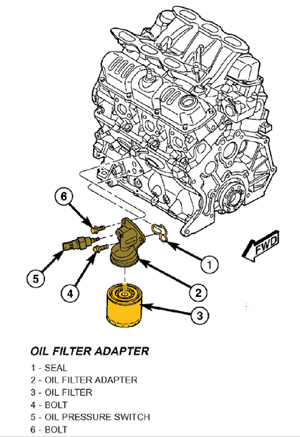 T14629614 Heater hose diagram likewise T10548580 Cam shaft as well T17098110 Firing order 2012 grand caravan 3 6l together with T8657014 99 chrysler moreover Chrysler. on dodge town and country