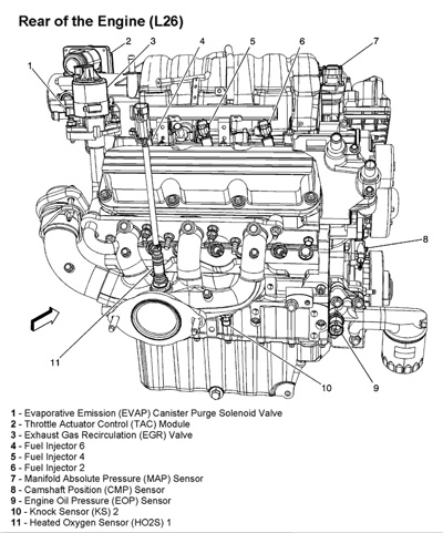Engine Diagram For 2009 Toyota Tundra V6 in addition 7z2wm Chevrolet Corvette Check Engine Light On Code Reader Number additionally 62kqa Cadillac Cts Does Crank Position Sensor Look moreover Duramax Barometric Pressure Sensor Location further 327 Chevy Engine Diagram. on knock sensor wiring