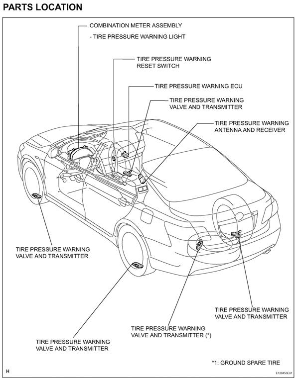 Indirect Tire Pressure Location on Honda Accord Wiring Diagram