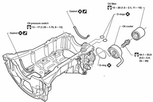 nissan xterra engine wiring diagram with Nissan An Oil Filter Location on 5ma08 2000 Nissan Altima Dohc Temperature Gauge It Rebuild further 2 2 4 Cylinder Vin 4 Firing Order moreover T15127967 Knock sensor localed northstar engine furthermore 1997 Infiniti Qx4 Wiring Diagram And Electrical System Service And Troubleshooting also International 4200 Engine Diagram For Engine.